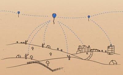 balon internet google
